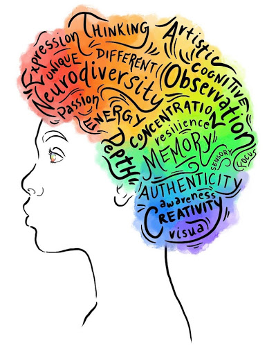What is Neurodiversity? - Mighty Well